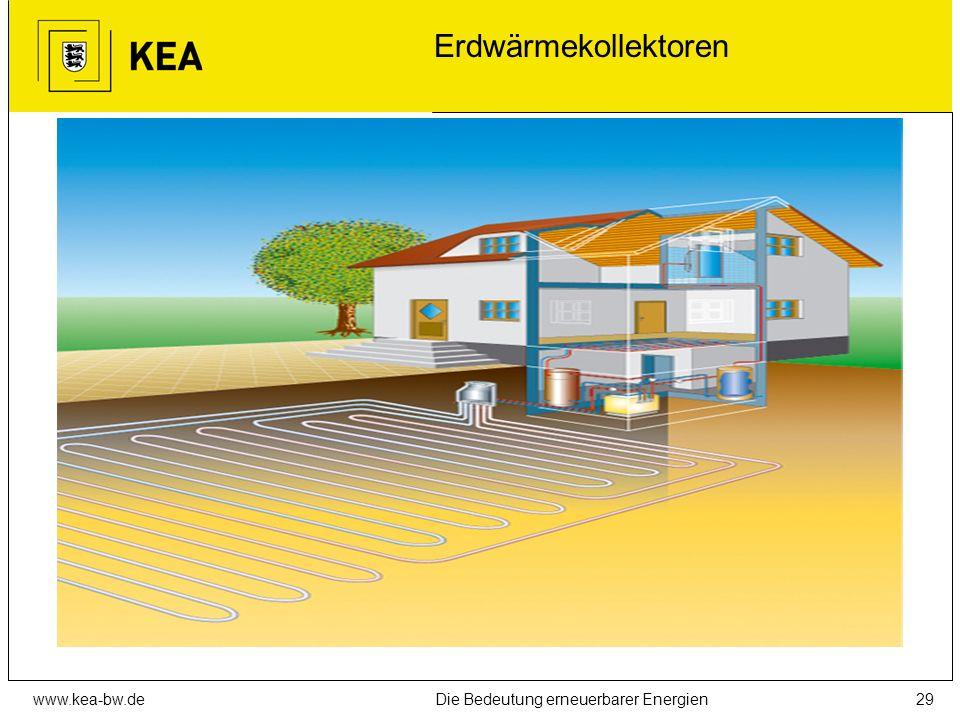 www.kea-bw.deDie Bedeutung erneuerbarer Energien28 Erdwärmesonden Teil des Heizsystems Potenzial: Die Wärmepumpe als ein möglicher, regenerativ gespei