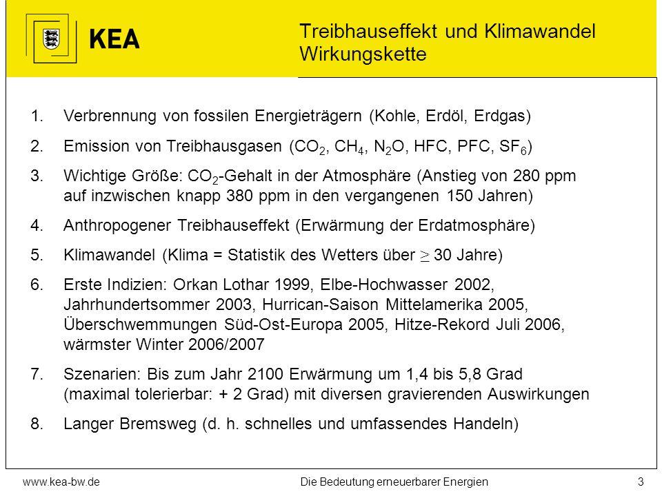 www.kea-bw.deDie Bedeutung erneuerbarer Energien2 Klimawandel Temperatur der letzten 1.000 Jahre