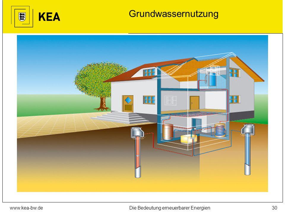 www.kea-bw.deDie Bedeutung erneuerbarer Energien29 Erdwärmekollektoren