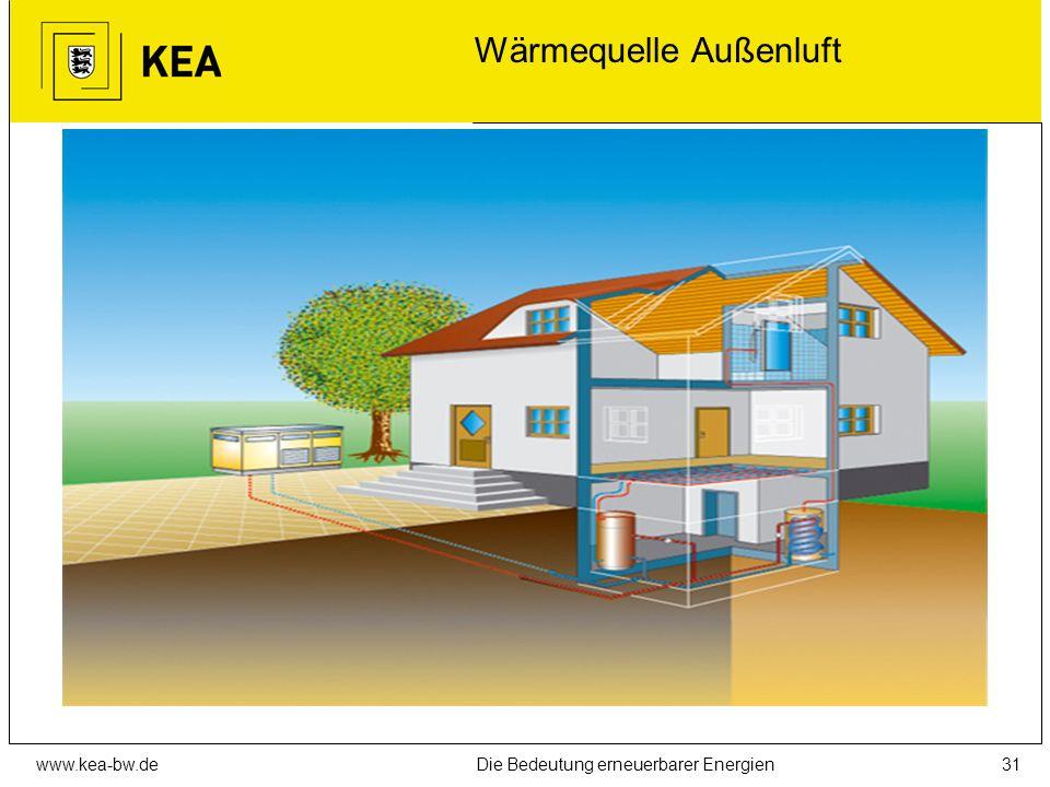www.kea-bw.deDie Bedeutung erneuerbarer Energien30 Grundwassernutzung