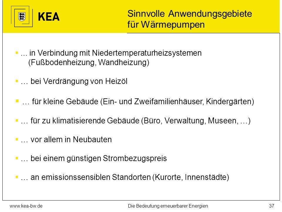 www.kea-bw.deDie Bedeutung erneuerbarer Energien36 Luftschadstoff-Emissionen im Vergleich Staub SO 2 NO x Randbedingungen: Wärmeversorgung eines Ein-/