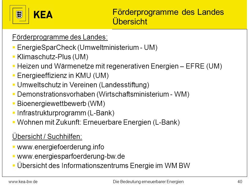 www.kea-bw.deDie Bedeutung erneuerbarer Energien39 Erneuerbare-Energien-Gesetz (EEG) Ziel: Erhöhung des REG-Anteils am Strom bis 2010 auf 12,5 % (20 %