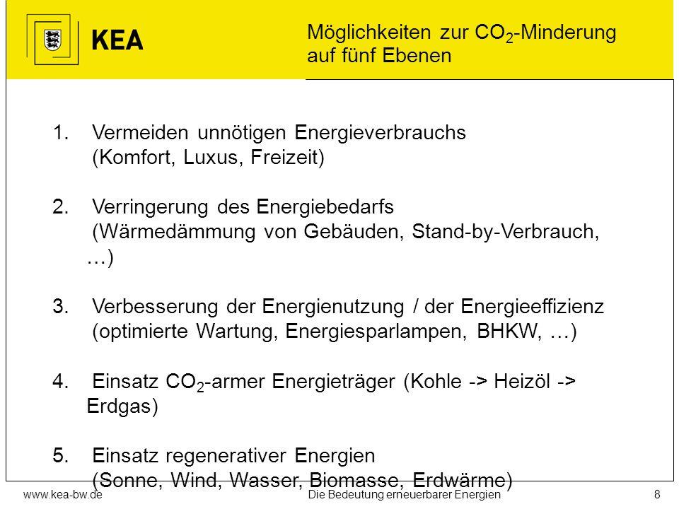 www.kea-bw.deDie Bedeutung erneuerbarer Energien7 Weltprimärenergieverbrauch Erneuerbare auf dem Vormarsch? Anteile 1971 (234.000 PJ) Anteile 2003 (44