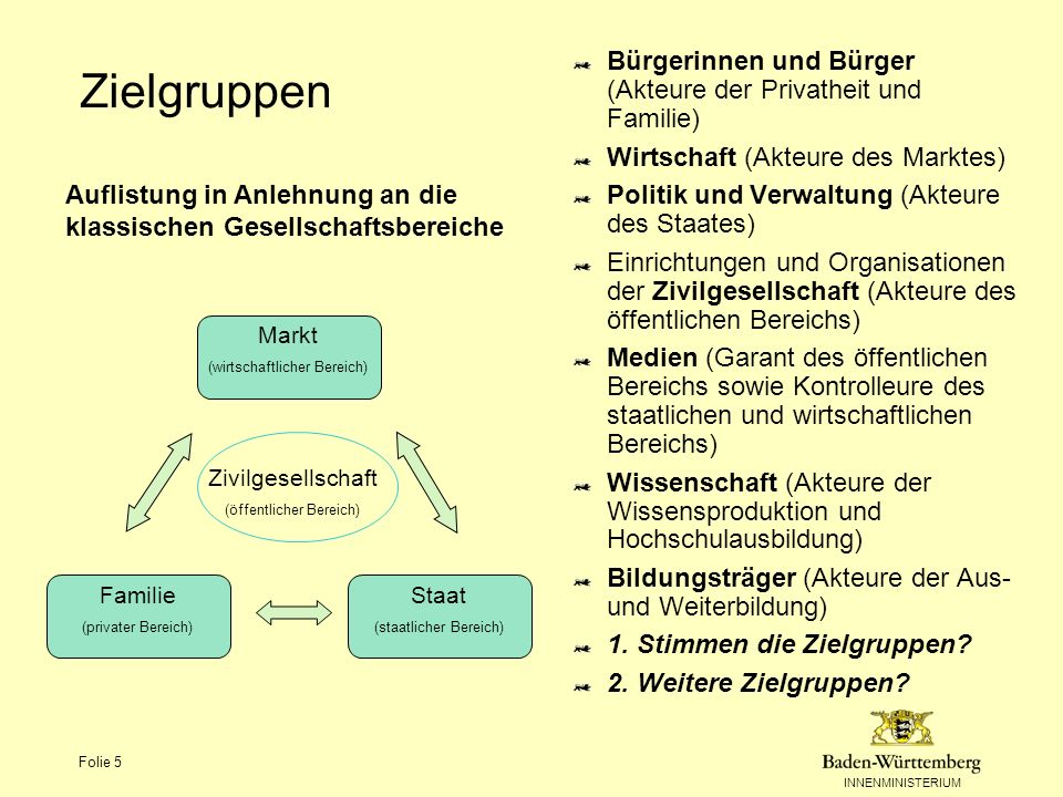 INNENMINISTERIUM Folie 16 Steuerung und Koordinierung Steuerung: Lenkungsausschuss service-bw Koordinierung Ressorts auf Arbeitsebene: AG ODP BW Betrieb: unter dem Dach von service-bw 1.