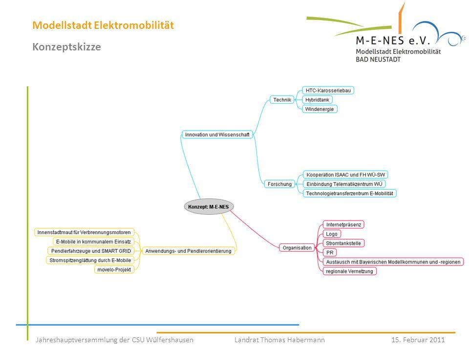 Modellstadt Elektromobilität Konzeptskizze Jahreshauptversammlung der CSU Wülfershausen Landrat Thomas Habermann 15. Februar 2011