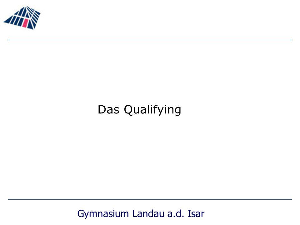 Gymnasium Landau a.d. Isar Das Qualifying