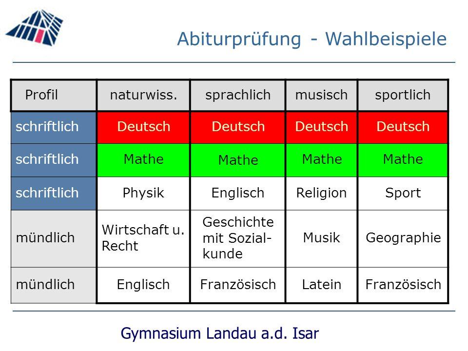 Gymnasium Landau a.d.