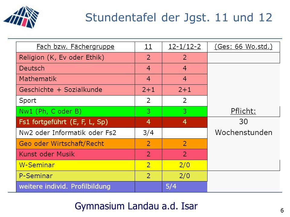 Gymnasium Landau a.d. Isar 6 Stundentafel der Jgst. 11 und 12