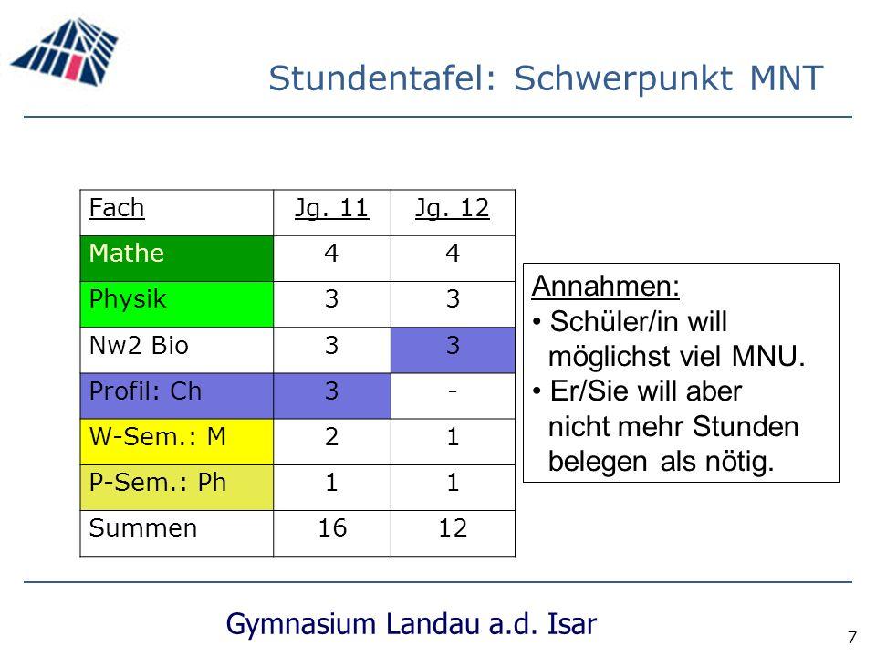 Gymnasium Landau a.d.Isar 7 Stundentafel: Schwerpunkt MNT FachJg.