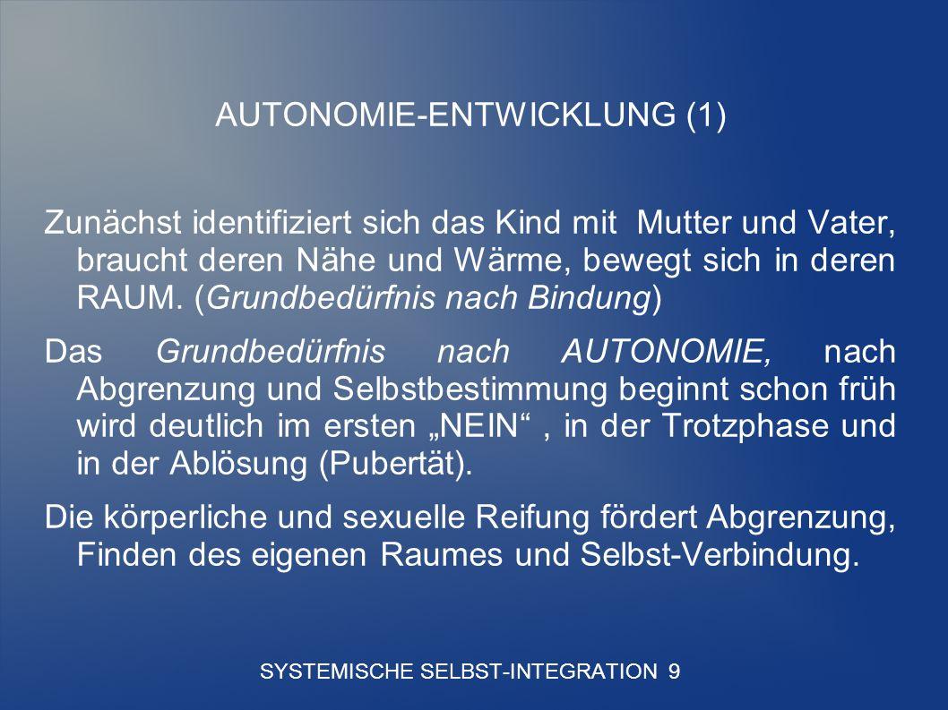 SYSTEMISCHE SELBST-INTEGRATION 9 AUTONOMIE-ENTWICKLUNG (1) Zunächst identifiziert sich das Kind mit Mutter und Vater, braucht deren Nähe und Wärme, bewegt sich in deren RAUM.