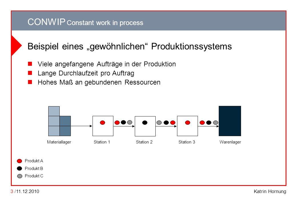 CONWIP CONWIP Constant work in process Katrin Hornung CONWIP Constant work in process 3 /11.12.2010 Beispiel eines gewöhnlichen Produktionssystems Vie