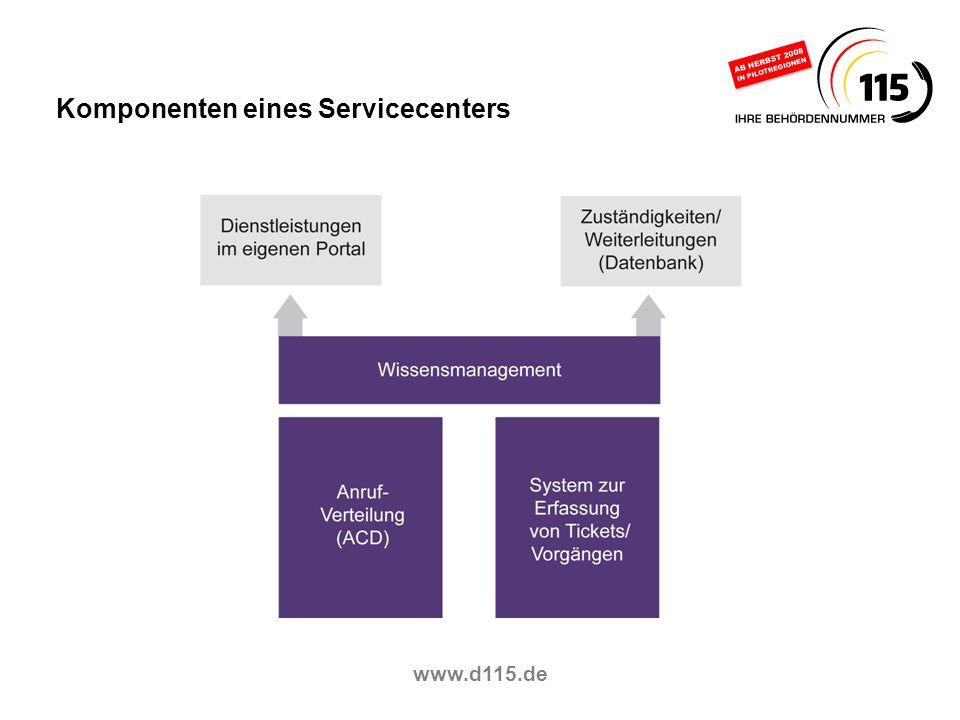 www.d115.de Komponenten eines Servicecenters