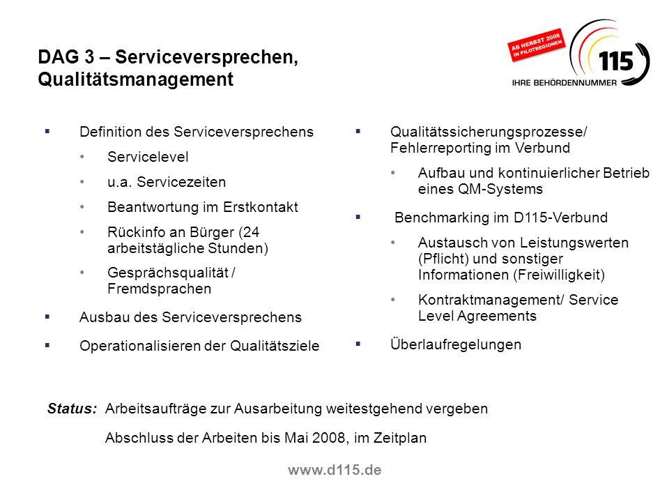 www.d115.de DAG 3 – Serviceversprechen, Qualitätsmanagement Definition des Serviceversprechens Servicelevel u.a. Servicezeiten Beantwortung im Erstkon