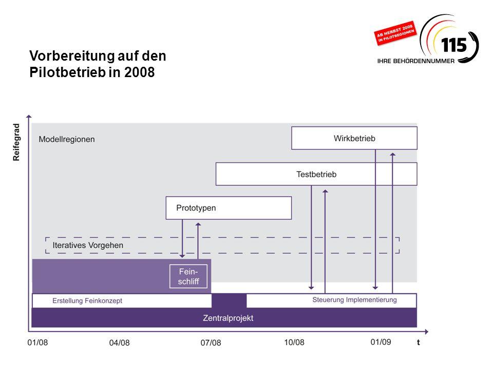 www.d115.de Vorbereitung auf den Pilotbetrieb in 2008