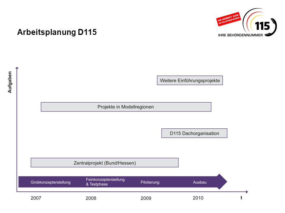 www.d115.de Arbeitsplanung D115