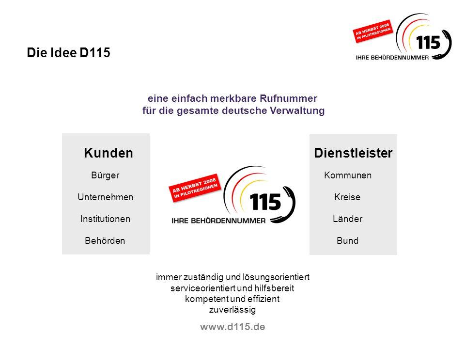 www.d115.de 115 Kunden Dienstleister Bürger Unternehmen Institutionen Behörden Kommunen Kreise Länder Bund eine einfach merkbare Rufnummer für die ges