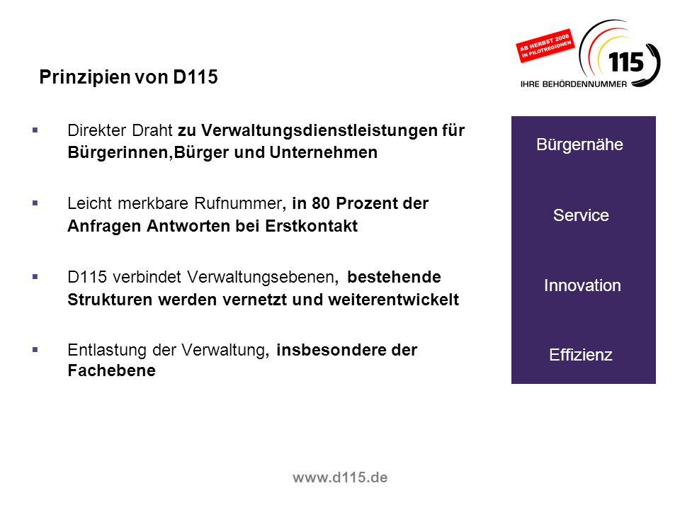 www.d115.de Direkter Draht zu Verwaltungsdienstleistungen für Bürgerinnen,Bürger und Unternehmen Leicht merkbare Rufnummer, in 80 Prozent der Anfragen