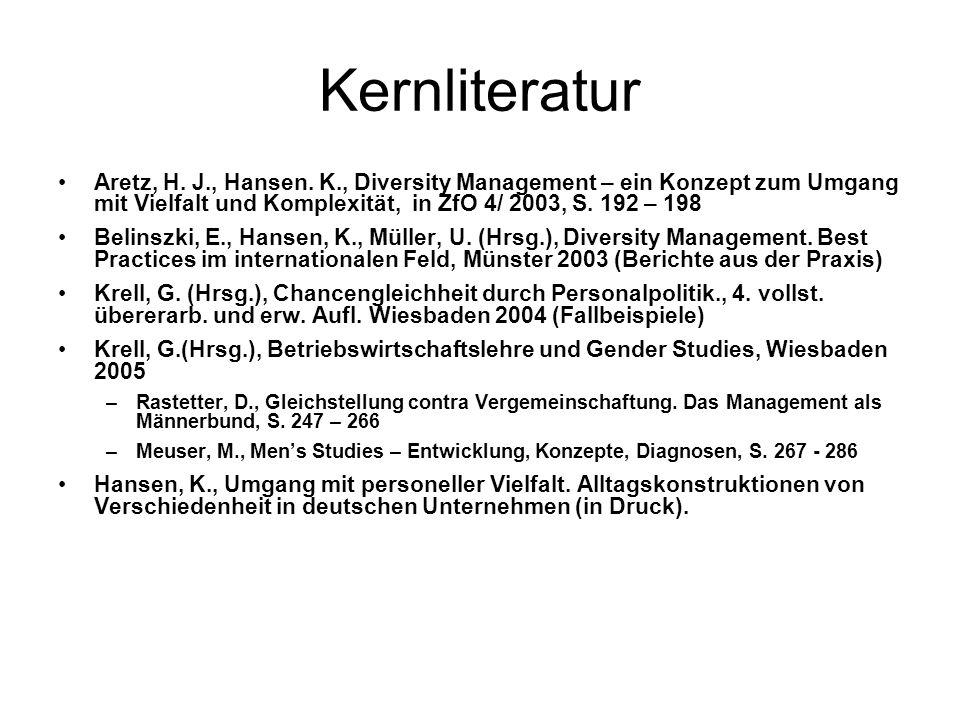 Kernliteratur Aretz, H. J., Hansen. K., Diversity Management – ein Konzept zum Umgang mit Vielfalt und Komplexität, in ZfO 4/ 2003, S. 192 – 198 Belin