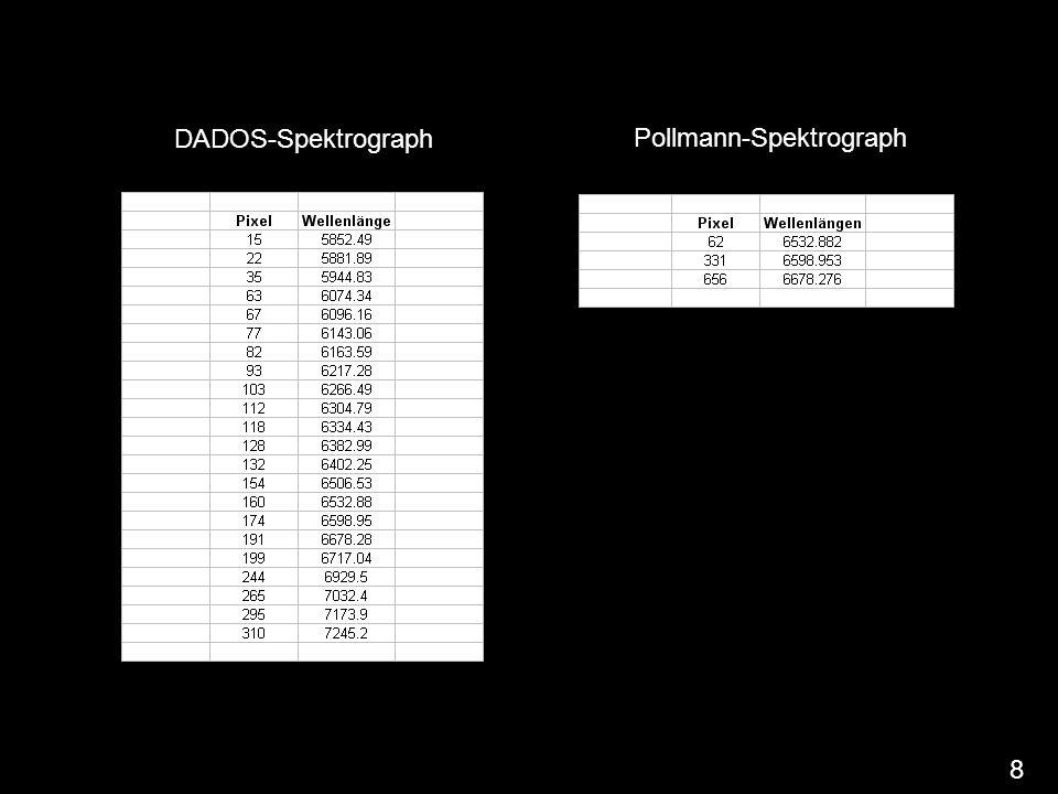 DADOS-Spektrograph Pollmann-Spektrograph 8