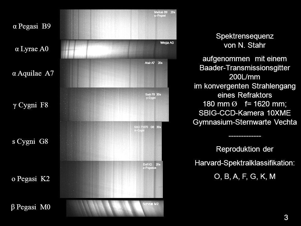 Spektrensequenz von N. Stahr aufgenommen mit einem Baader-Transmissionsgitter 200L/mm im konvergenten Strahlengang eines Refraktors 180 mm Ø f= 1620 m
