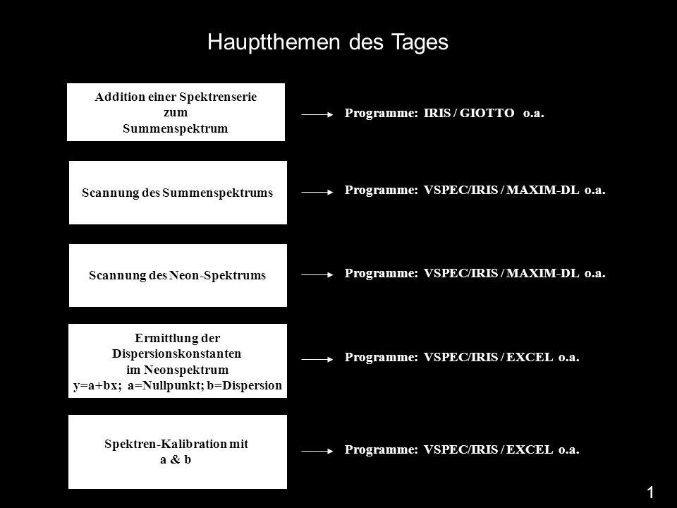 Addition einer Spektrenserie zum Summenspektrum Programme: IRIS / GIOTTO o.a. Scannung des Summenspektrums Programme: VSPEC/IRIS / MAXIM-DL o.a. Scann
