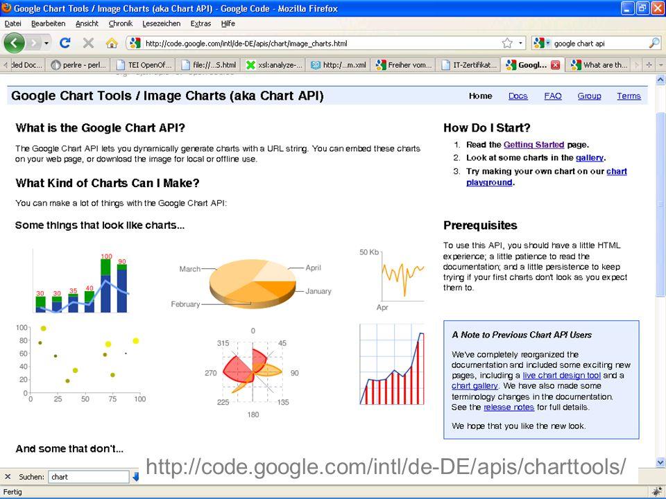 Institut für Dokumentologie und Editorik Spring School 2. März bis 5. März 2010 Datengewinnung-, anreicherung, -verarbeitungFolie 29 http://code.googl