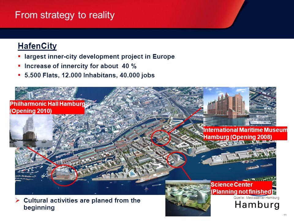 Oberthema... (weiß) Bitte überschreiben. Unterthema... (blau) Bitte überschreiben. 11 Quelle: Mediaserver Hamburg From strategy to reality HafenCity l