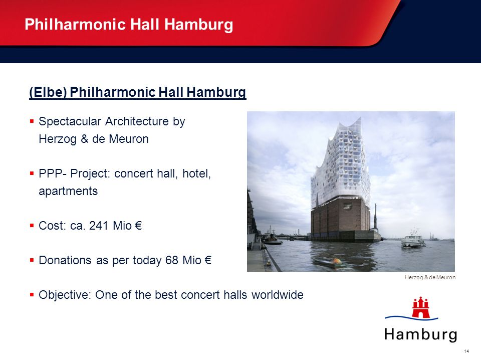 Oberthema... (weiß) Bitte überschreiben. Unterthema... (blau) Bitte überschreiben. 14 Herzog & de Meuron Philharmonic Hall Hamburg (Elbe) Philharmonic