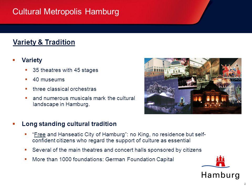 Oberthema... (weiß) Bitte überschreiben. Unterthema... (blau) Bitte überschreiben. 2 Cultural Metropolis Hamburg Variety & Tradition Variety 35 theatr