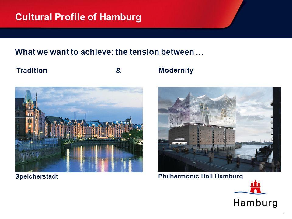 Oberthema... (weiß) Bitte überschreiben. Unterthema... (blau) Bitte überschreiben. 7 Cultural Profile of Hamburg What we want to achieve: the tension