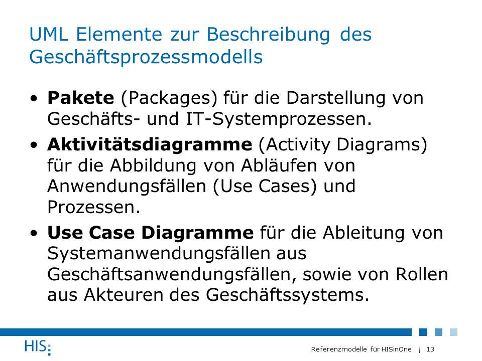 13 Referenzmodelle für HISinOne UML Elemente zur Beschreibung des Geschäftsprozessmodells Pakete (Packages) für die Darstellung von Geschäfts- und IT-Systemprozessen.