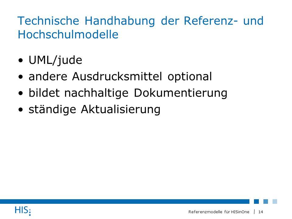 14 Referenzmodelle für HISinOne Technische Handhabung der Referenz- und Hochschulmodelle UML/jude andere Ausdrucksmittel optional bildet nachhaltige Dokumentierung ständige Aktualisierung