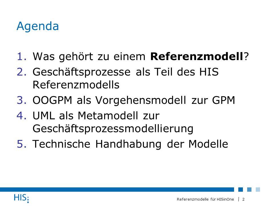 2 Referenzmodelle für HISinOne Agenda 1.Was gehört zu einem Referenzmodell.