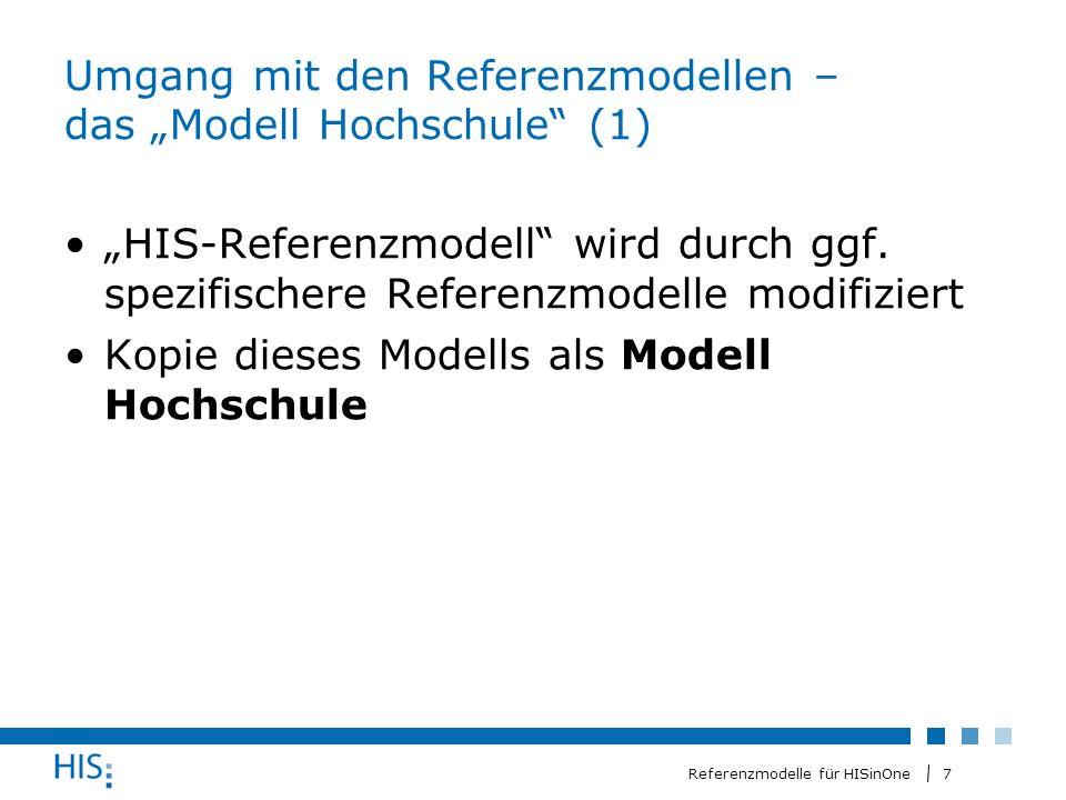 8 Referenzmodelle für HISinOne Umgang mit den Referenzmodellen – das Modell Hochschule (2) Bestandteile wie Referenzmodell: Geschäftsprozesse der Hochschule (ggf.