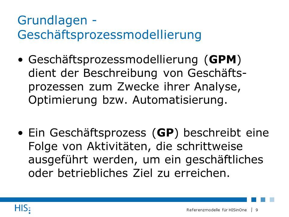 9 Referenzmodelle für HISinOne Grundlagen - Geschäftsprozessmodellierung Geschäftsprozessmodellierung (GPM) dient der Beschreibung von Geschäfts- prozessen zum Zwecke ihrer Analyse, Optimierung bzw.
