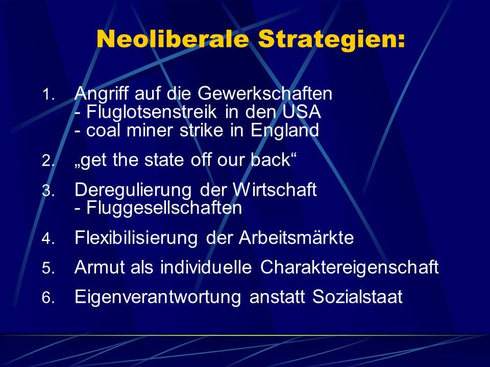 Neoliberale Strategien: 1. Angriff auf die Gewerkschaften - Fluglotsenstreik in den USA - coal miner strike in England 2. get the state off our back 3