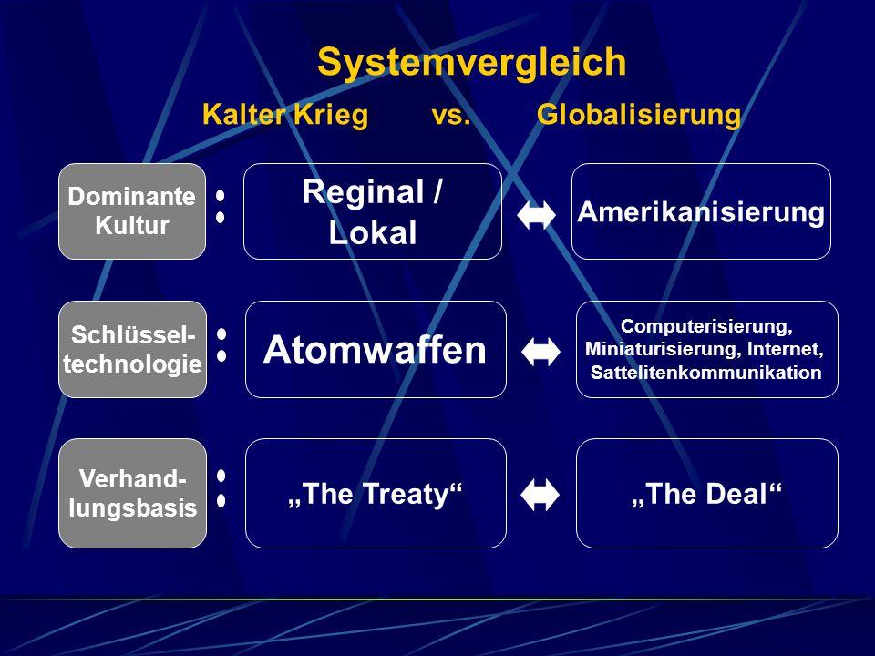 Systemvergleich Kalter Krieg vs. Globalisierung Zusammengestellt nach: Thomas L. Friedmann (1999): The Lexus and the Olive Tree: Understanding Globali