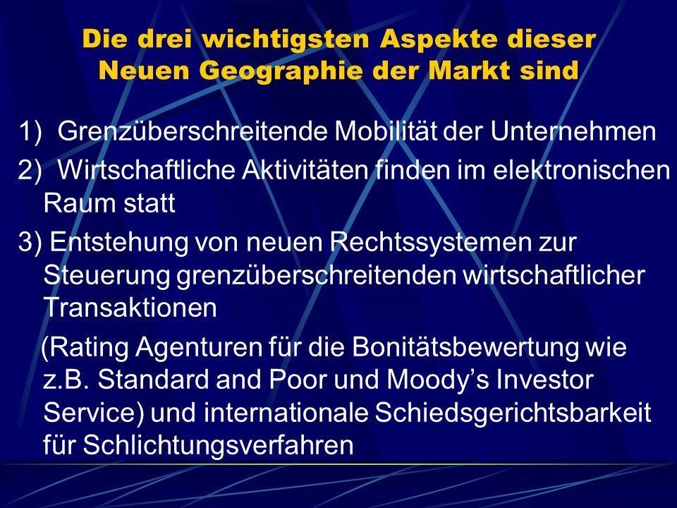 Die drei wichtigsten Aspekte dieser Neuen Geographie der Markt sind 1) Grenzüberschreitende Mobilität der Unternehmen 2) Wirtschaftliche Aktivitäten f