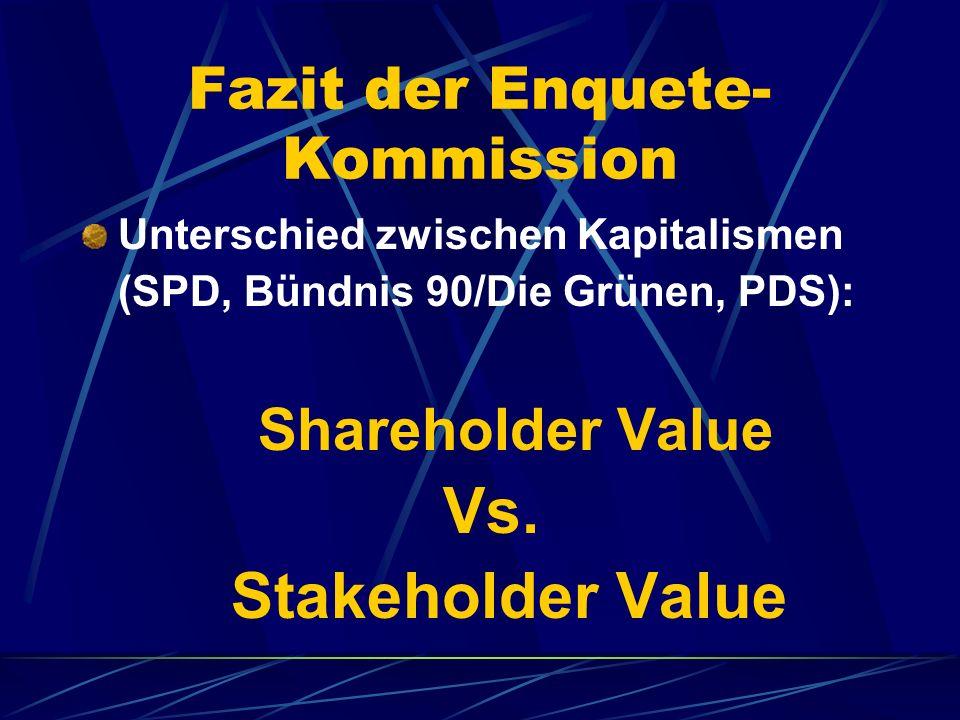 Shareholder Value Kapitalismus angelsächsischer Kapitalismus Ein an den Interessen der Kapitaleigner (shareholder) gebundenes System Wertsteigerung an der Börse im Interesse der Anteilseigner zu maximieren