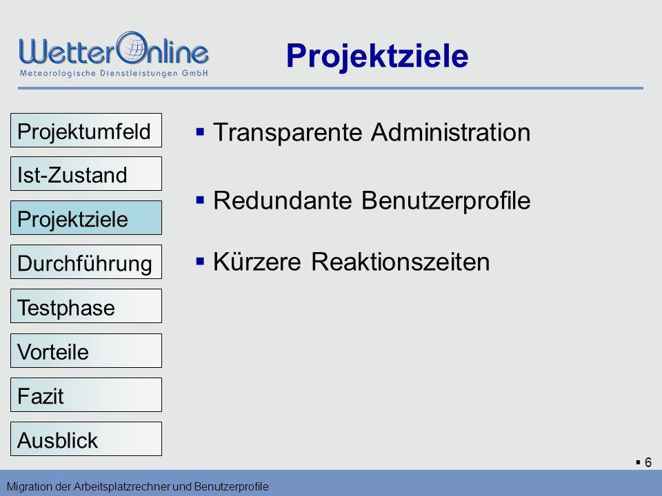 7 Durchführung Migration der Arbeitsplatzrechner und Benutzerprofile Vorteile Testphase Fazit Ausblick Beschaffung Evaluierung Angebotsvergleich Bestellung Durchführung Projektziele Ist-Zustand Projektumfeld