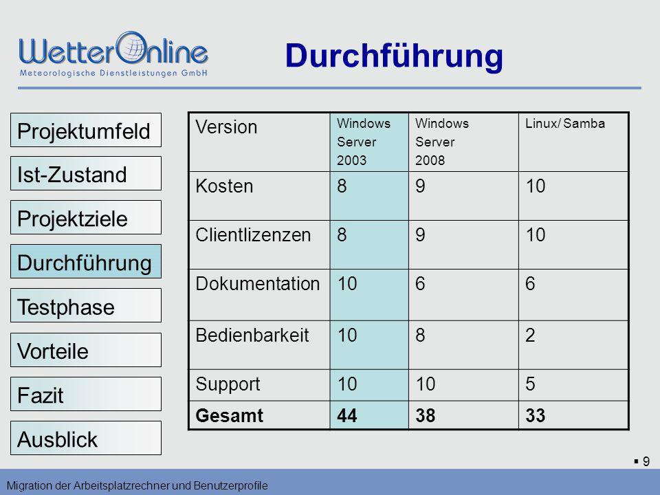 9 Durchführung Migration der Arbeitsplatzrechner und Benutzerprofile Vorteile Testphase Fazit Ausblick Durchführung Version Windows Server 2003 Window