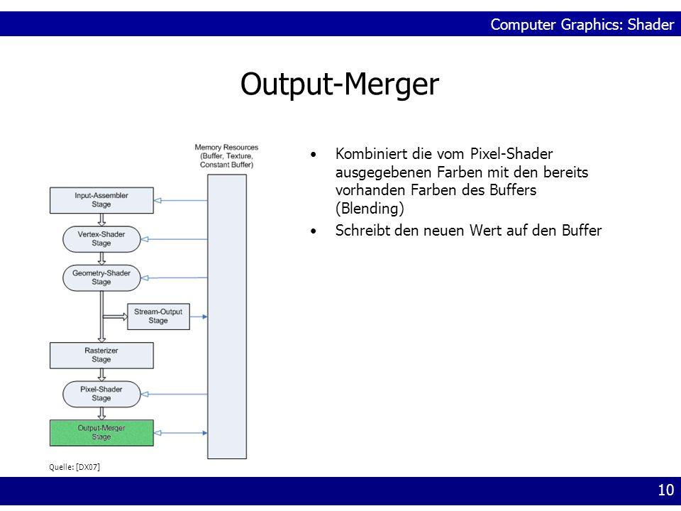 Computer Graphics: Shader 10 Output-Merger Kombiniert die vom Pixel-Shader ausgegebenen Farben mit den bereits vorhanden Farben des Buffers (Blending)