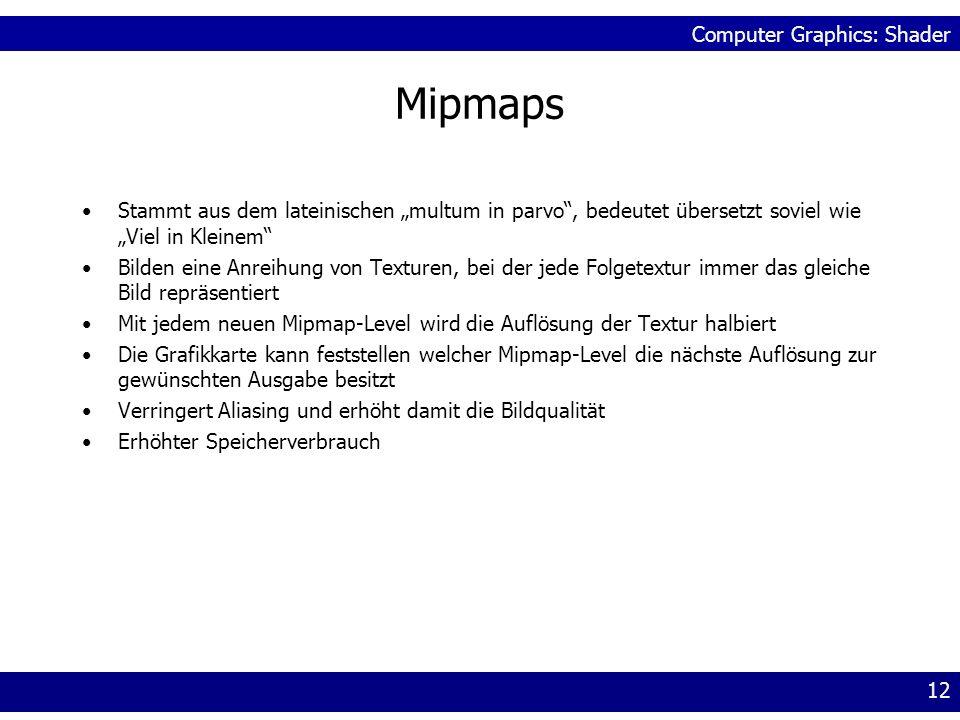 Computer Graphics: Shader 12 Mipmaps Stammt aus dem lateinischen multum in parvo, bedeutet übersetzt soviel wie Viel in Kleinem Bilden eine Anreihung