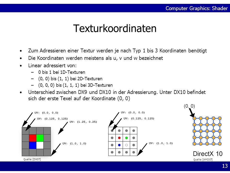 Computer Graphics: Shader 13 Texturkoordinaten Zum Adressieren einer Textur werden je nach Typ 1 bis 3 Koordinaten benötigt Die Koordinaten werden mei