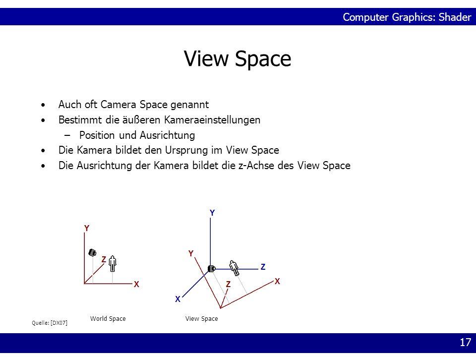 Computer Graphics: Shader 17 View Space Auch oft Camera Space genannt Bestimmt die äußeren Kameraeinstellungen –Position und Ausrichtung Die Kamera bi
