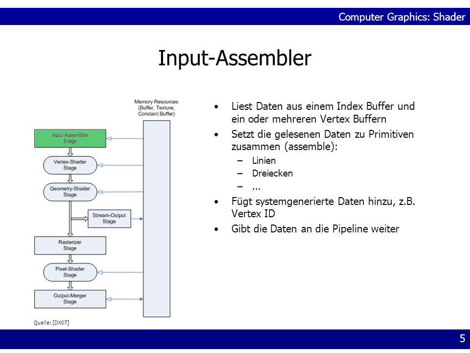 Computer Graphics: Shader 6 Vertex-Shader Bearbeitet die vom Input Assembler übergebenen Vertices Daraus folgt, dass der Vertex-Shader für jeden Vertex einmal ausgeführt wird Zu den Aufgaben gehören: –Transformation der Position –Bearbeitung der Texturkoordinaten –Per Vertex Lichtberechnungen –Displacement Mapping –...