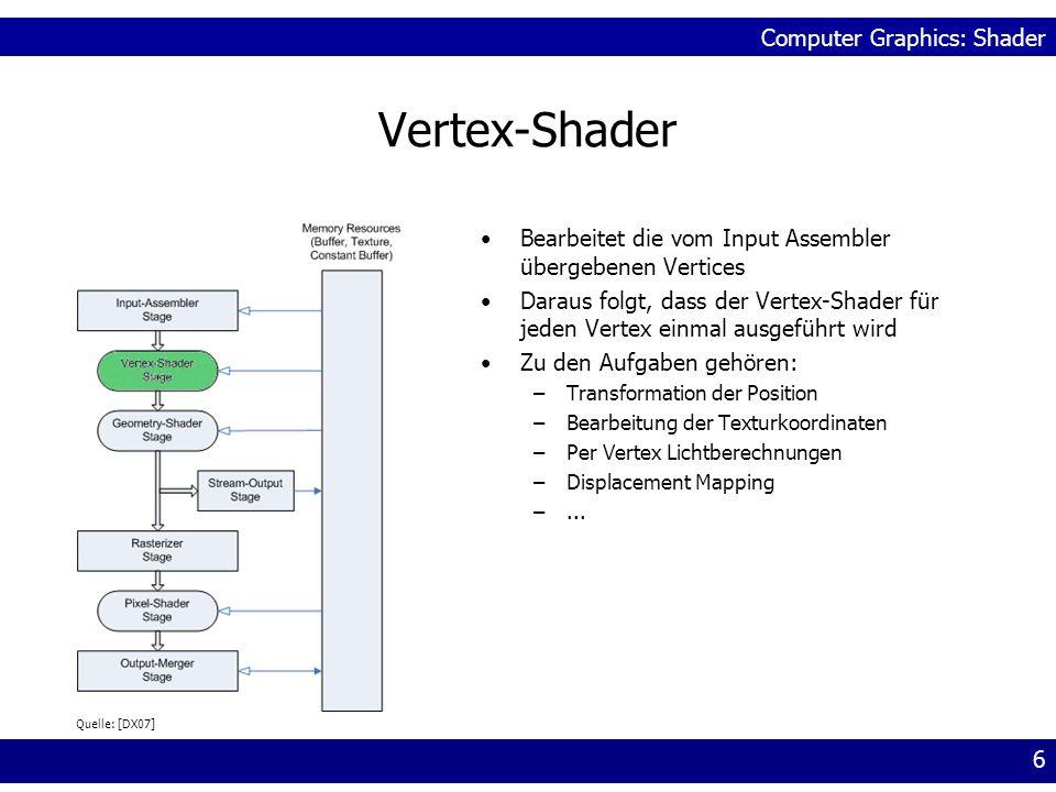 Computer Graphics: Shader 7 Geometry-Shader & Stream-Output Bearbeitet die vom Vertex-Shader ausgegebenen Vertices, die zu Primitiven zusammengesetzt werden Der Geometry-Shader wird für jedes Primitiv (Linie, Dreieck,...) einmal ausgeführt Der Geometry-Shader kann Geometrie hinzufügen bzw.