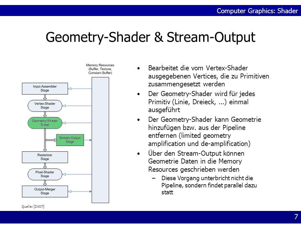 Computer Graphics: Shader 18 Projection Space & Screen Space Bestimmt die inneren Kameraeinstellungen –Field of View, Near Clip Plane und Far Clip Plane Führt eine perspektivische Transformation bzw.