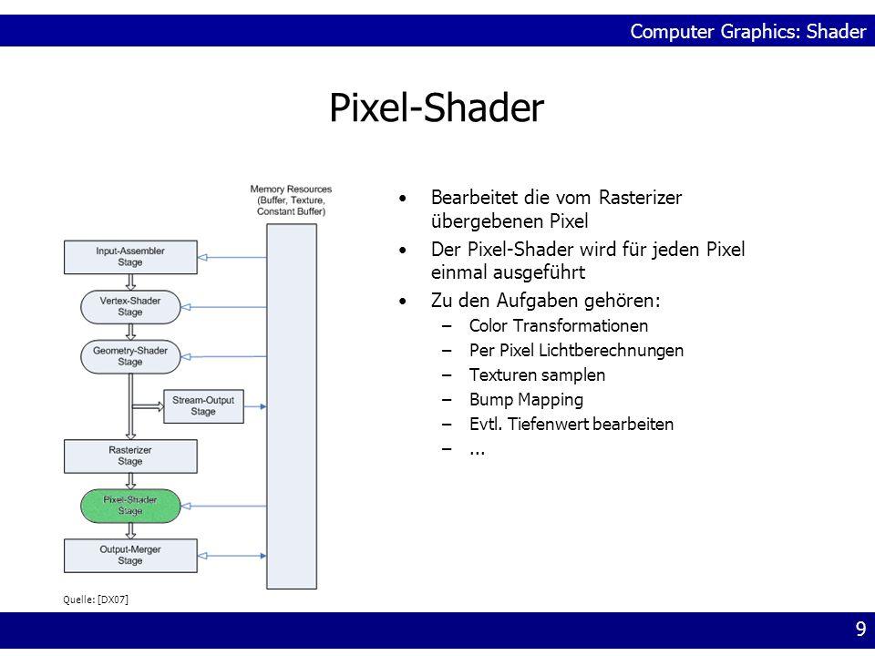 Computer Graphics: Shader 9 Pixel-Shader Bearbeitet die vom Rasterizer übergebenen Pixel Der Pixel-Shader wird für jeden Pixel einmal ausgeführt Zu de