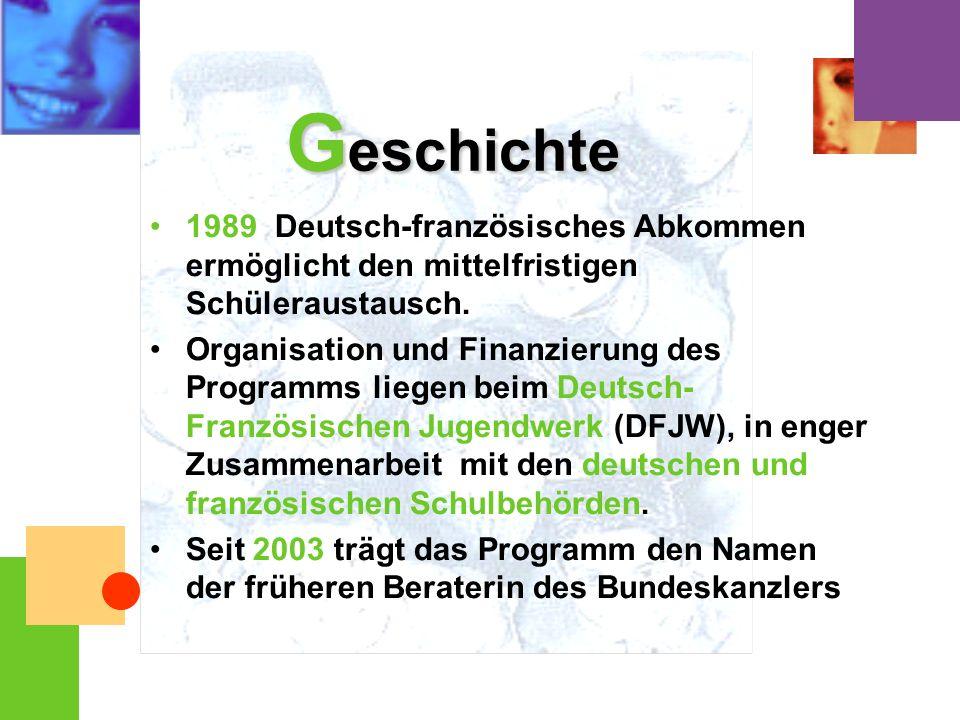 1989 Deutsch-französisches Abkommen ermöglicht den mittelfristigen Schüleraustausch. Organisation und Finanzierung des Programms liegen beim Deutsch-